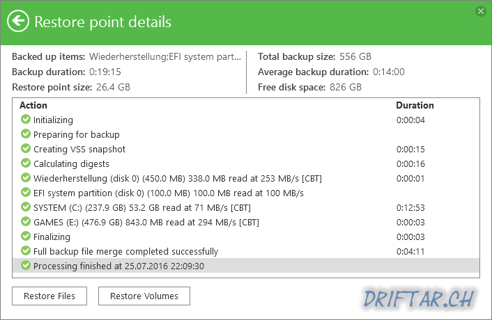 Veeam Endpoint Backup - Backup completed successfully