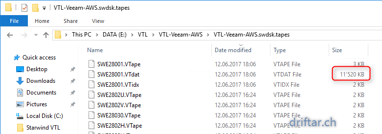 Veeam Tape Job