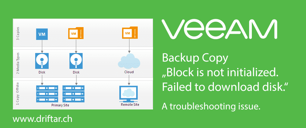 "Veeam – Backup Copy ""Block is not initialized. Failed to download disk."""